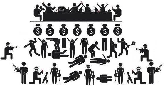 Ideas sobre el capitalismo y el marxismo